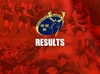 Junior Rugby And Underage Results